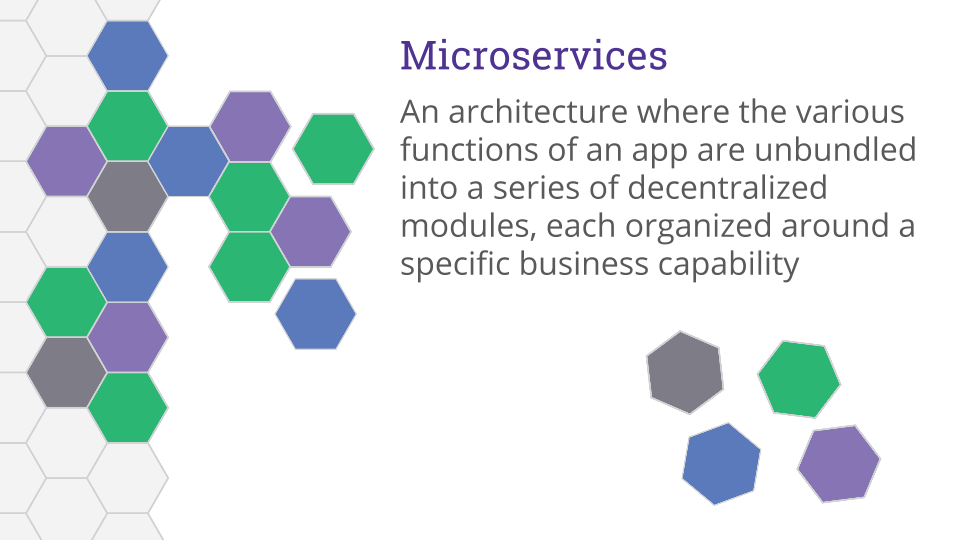 Microservices An architecture where the various functions of an app are unbundled into a series of decentralized modules, each organized around a specific business capability