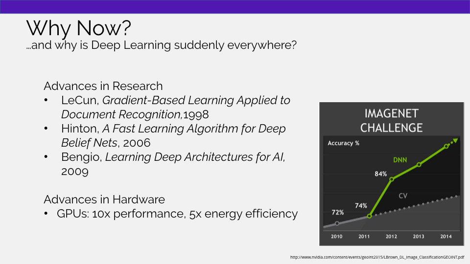 Why is deep learning popular right now?