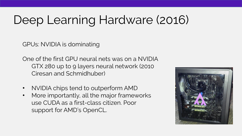 Hardware needed for deep learning