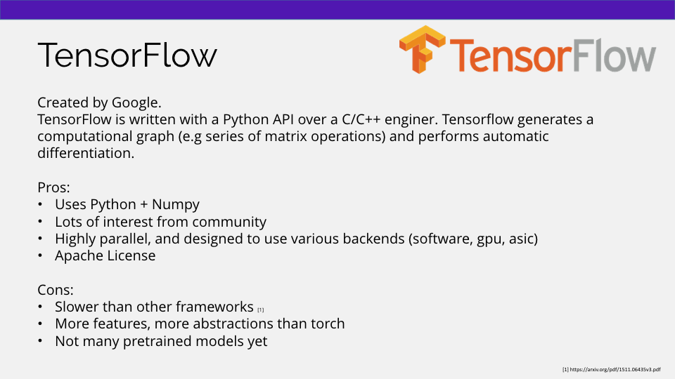 TensorFlow Deep Learning by Google