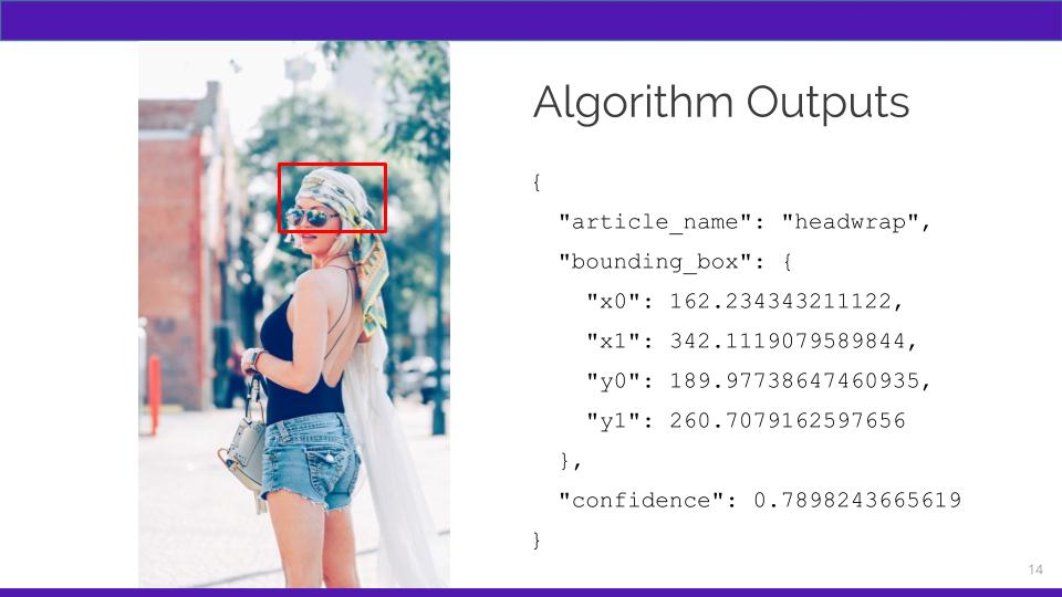 Deep Fashion algorithm outputs