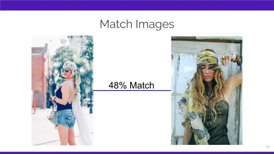 Image similarity algorithm