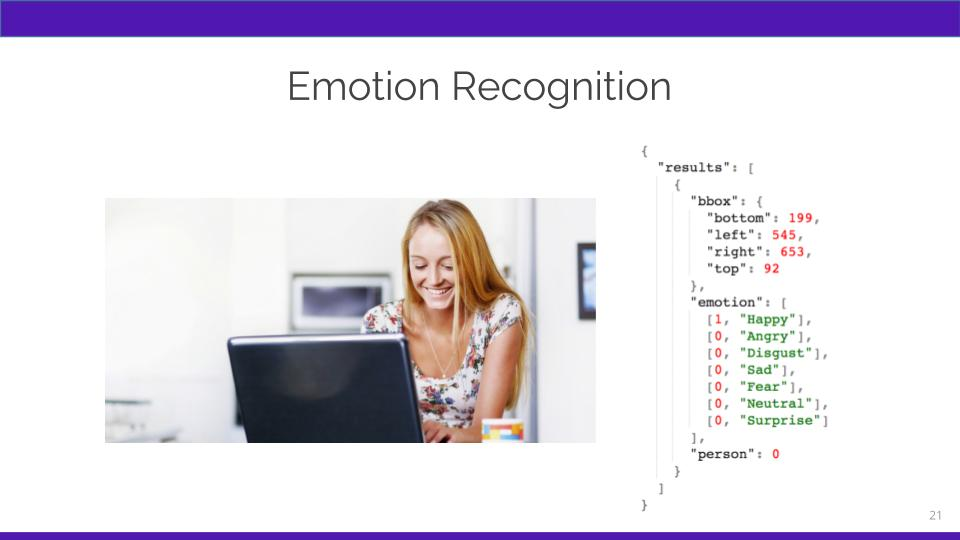 Emotion Recognition algorithm output
