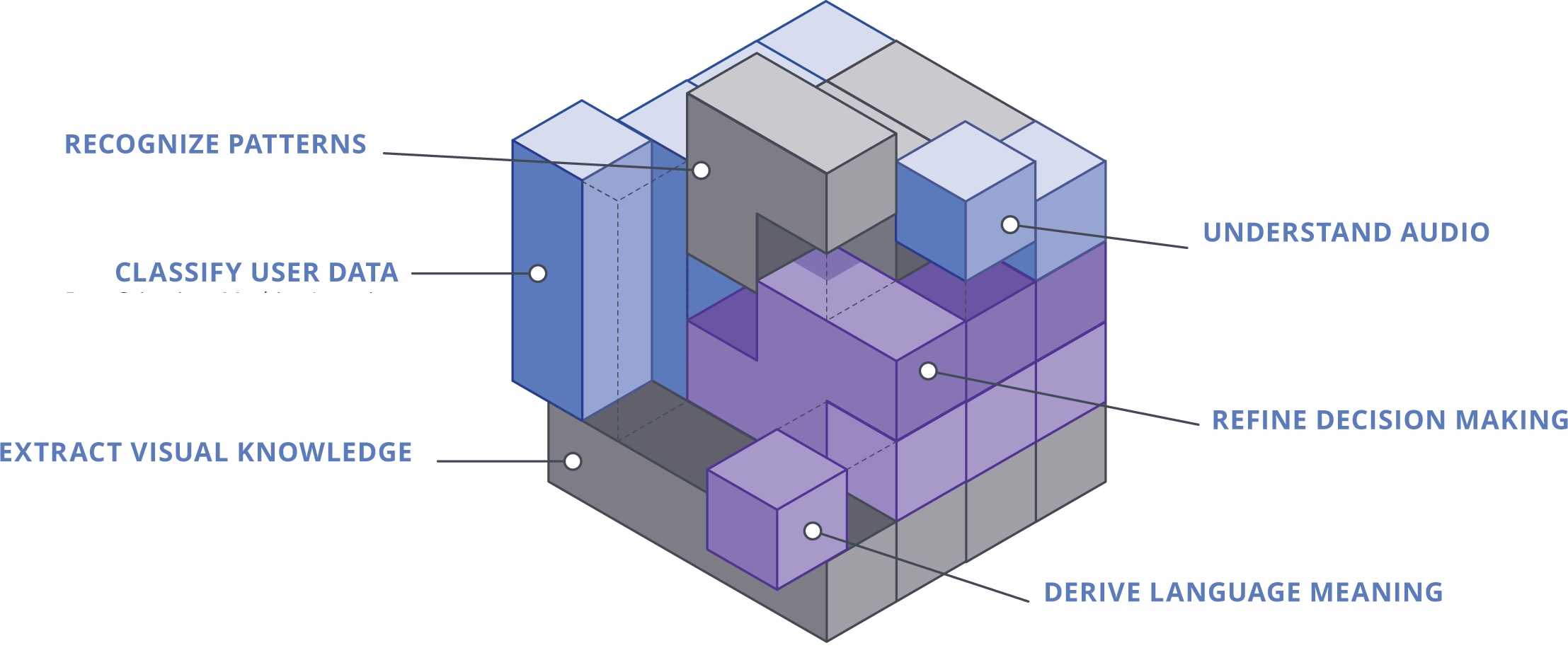 Deep Dive into Parallelized Video Processing | Algorithmia Blog