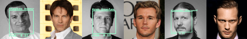 Face Recognition Results (True Blood Characters)