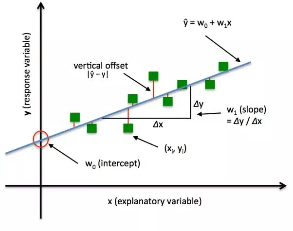 loss functions graph