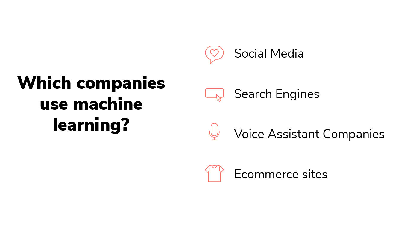 A list of industries using machine learning