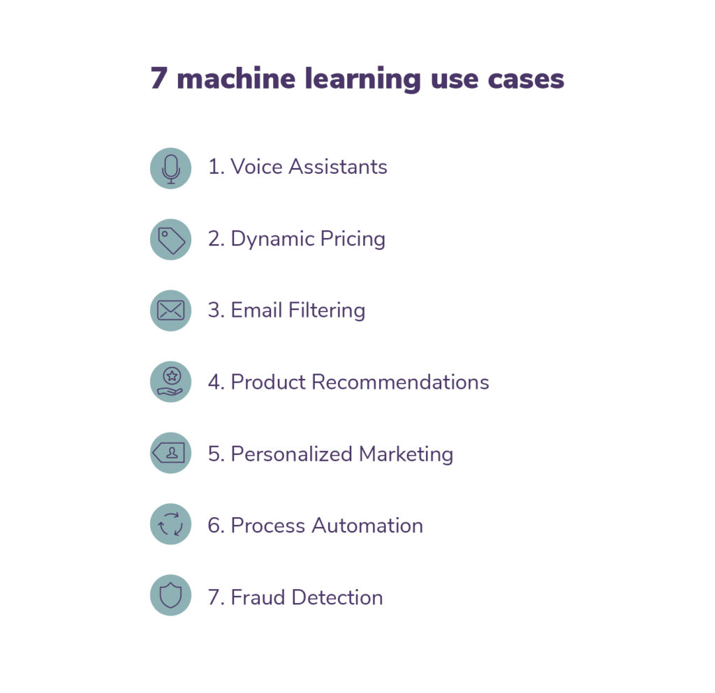 Seven machine learning use cases list