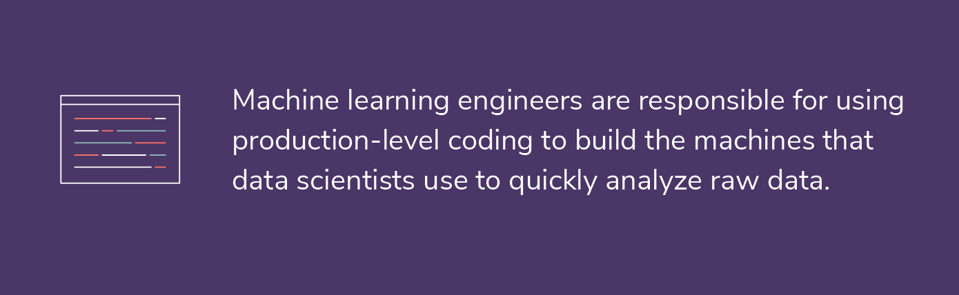 Machine learning engineers are responsible for using production-level coding to build the machines (models) that data scientists use to quickly analyze raw data.