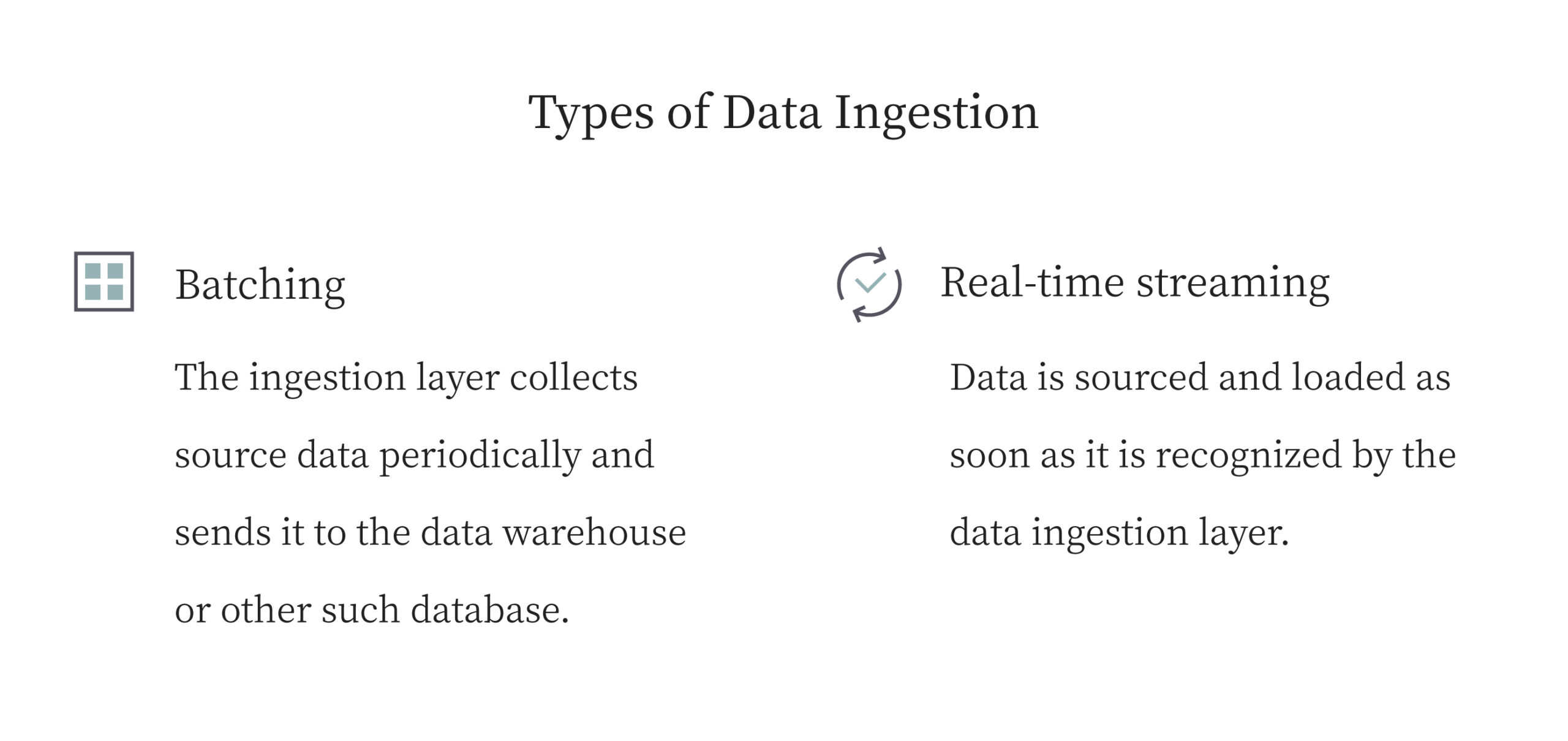 types of data ingestion