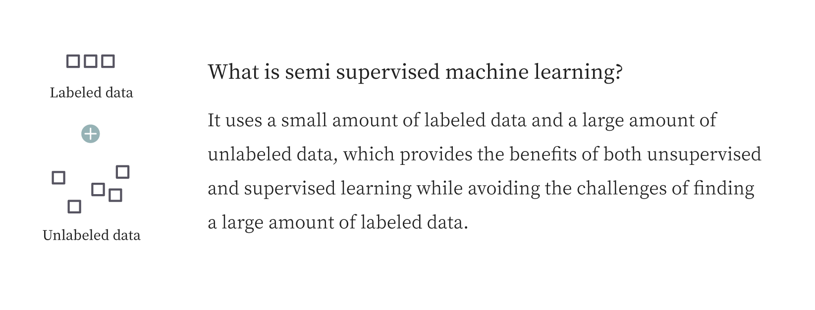 What is semi-supervised machine learning list