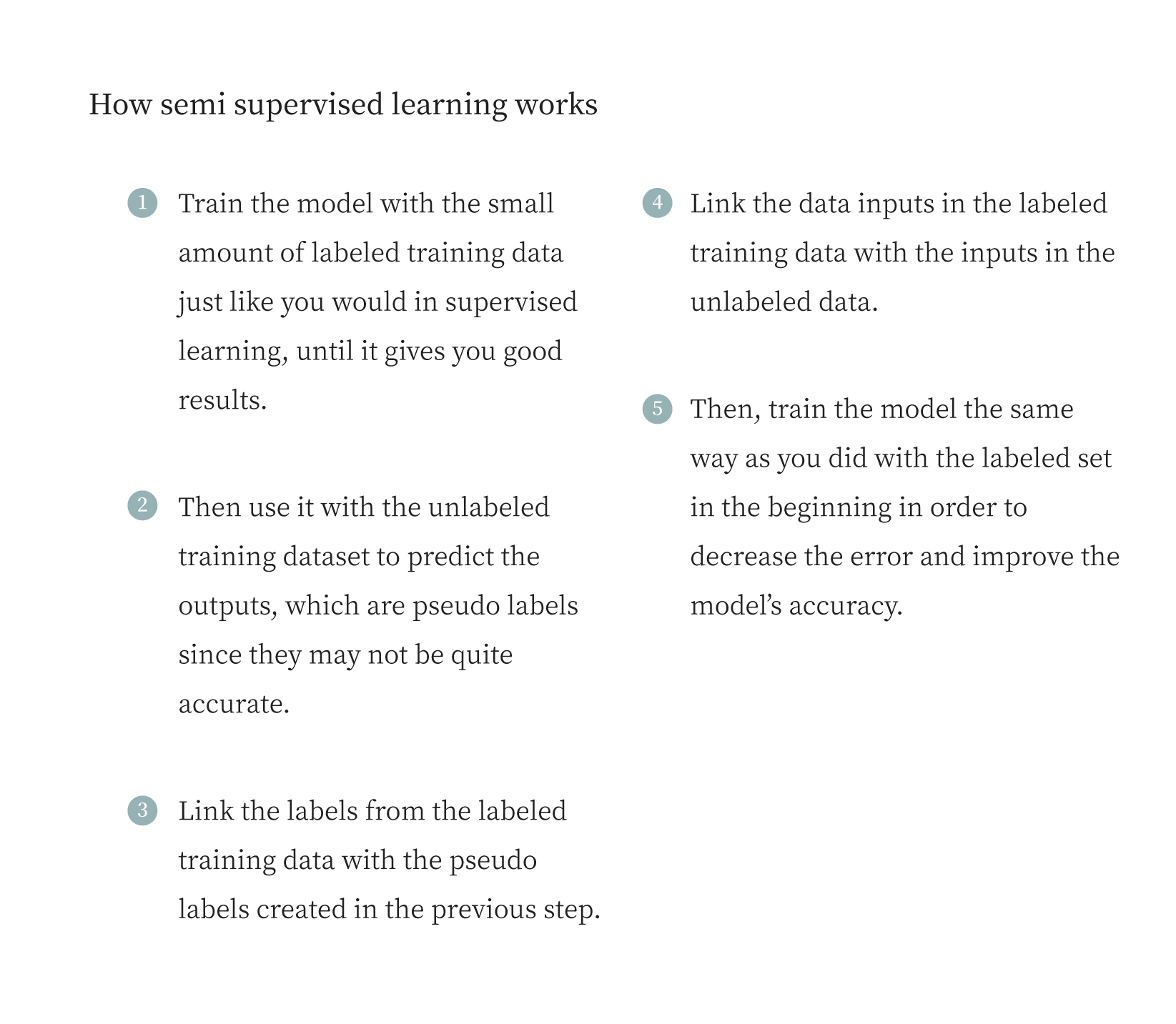 How semi-supervised learning works, a list