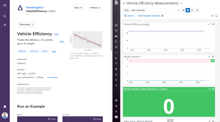 Picture of vehicle efficiency dashboard
