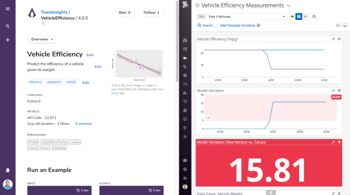Picture of vehicle efficiency dashboard using a different model version