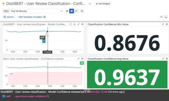 Picture of Datadog dashboard